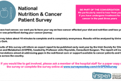 National Nutrition & Cancer Patient Survey – Cancer Week Sept 24th – 30th